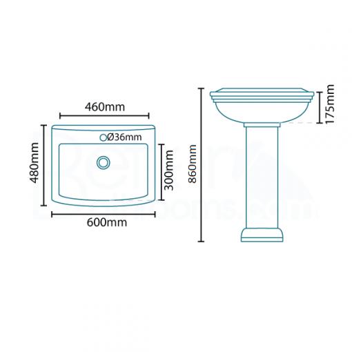 Line Basin and Pedestal